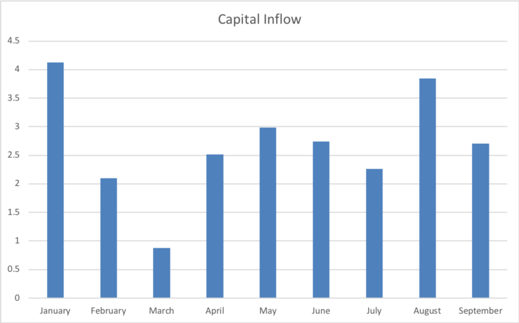 Long-term Muni Bond Mutual Fund Flows